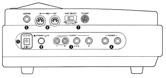 Для подключения синтезатора к