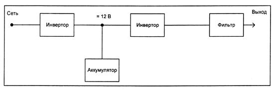 Принципиальная электрическая схема автомобиля газ 3110